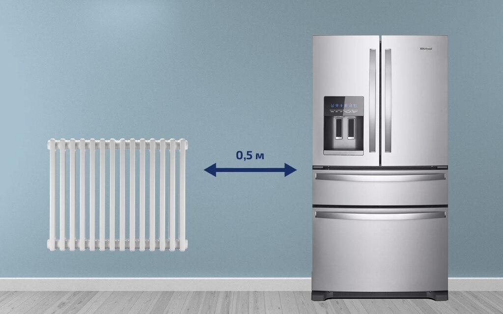 расстояние между холодильником и батареей
